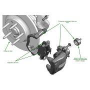 Quel est le bon moment pour changer ses plaquettes de freins ?